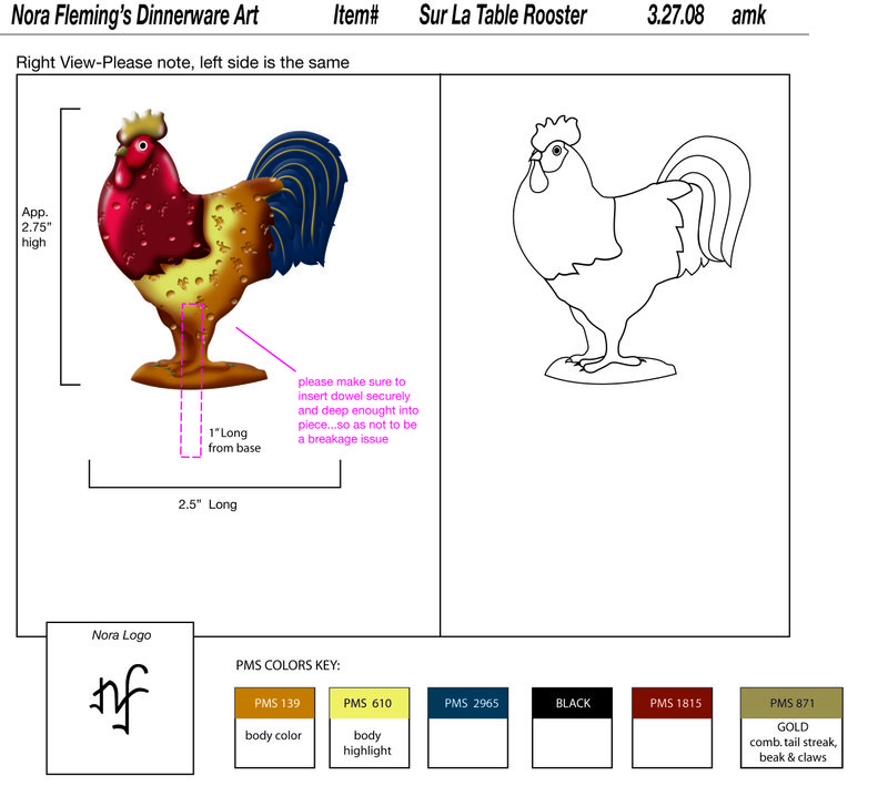 NF_mini_SurLaTable_Rooster_1